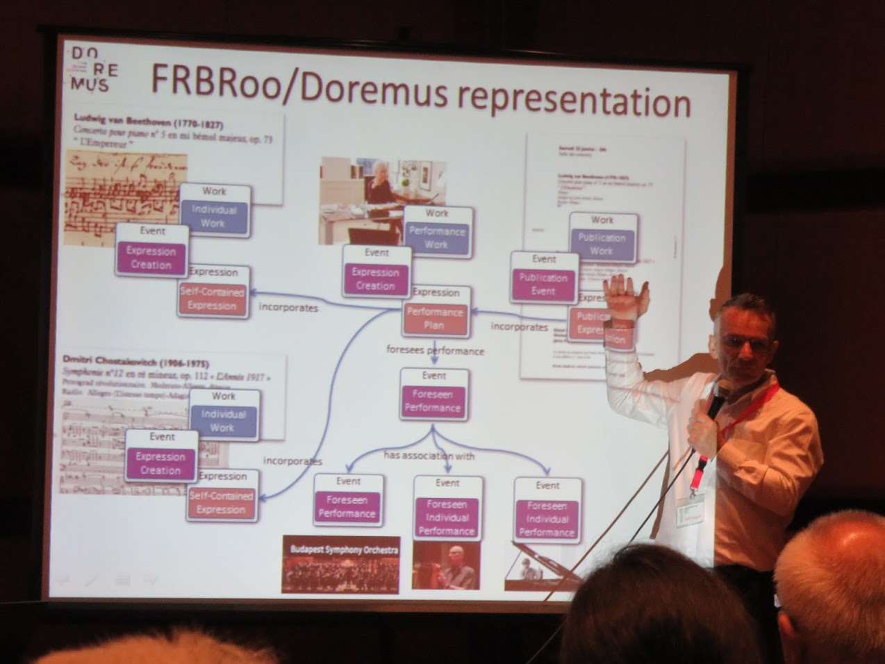 DOREMUS presentation, photo by Marianna Zsoldos