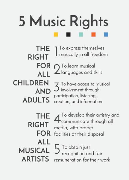IMC's 5 Music Rights