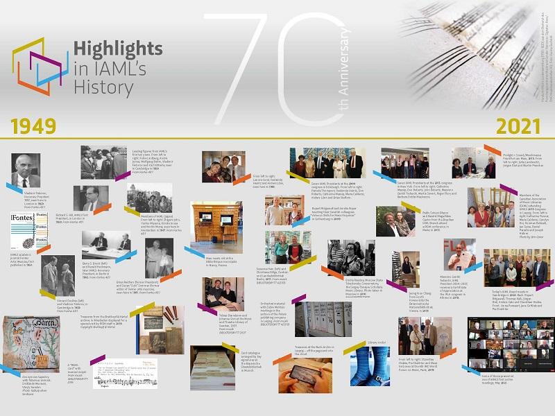 Page 2 of the IAML exhibit
